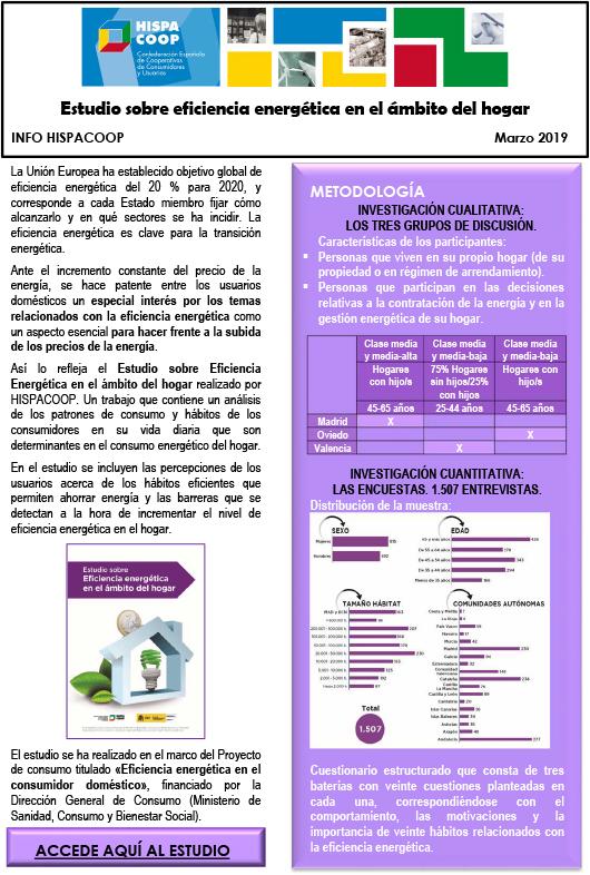 Hispacoop Estudio Eficiencia Energética Marzo 2019